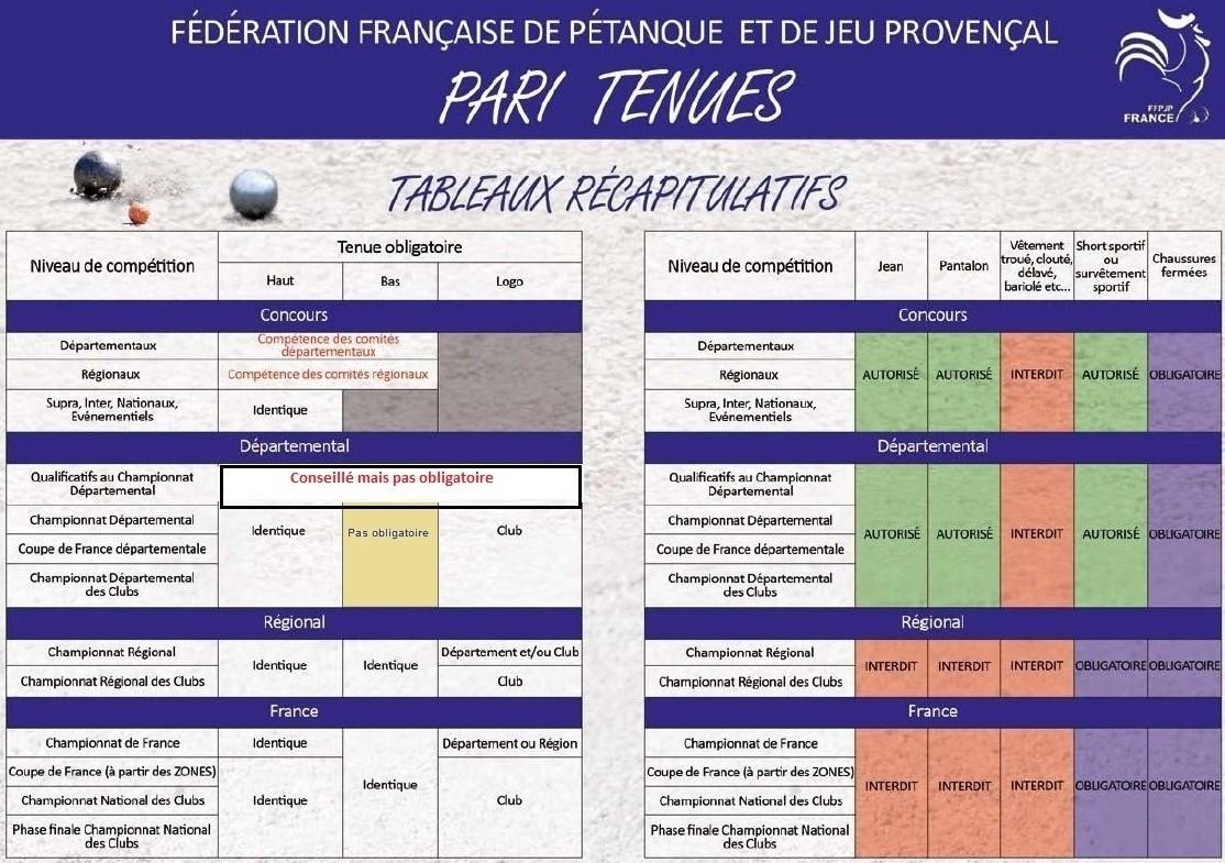Calendrier Championnat De France Petanque 2019.Charente Petanque